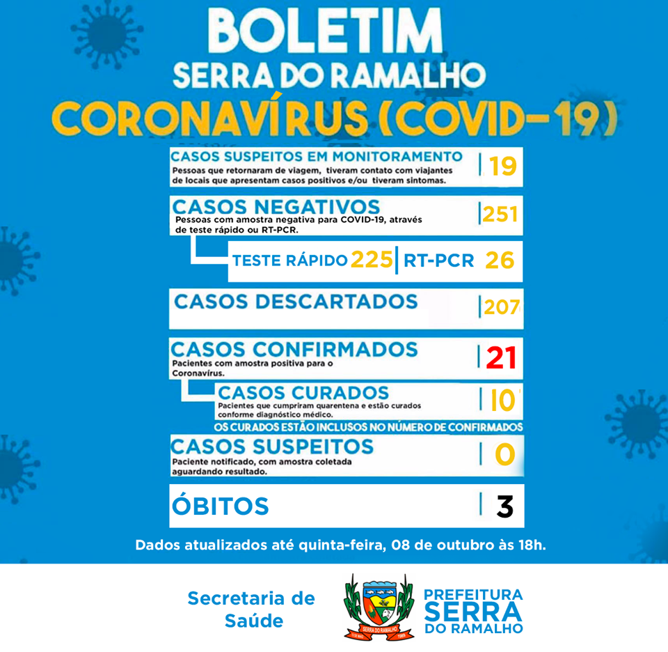 Mais uma vida perdida em decorrência do Coronavírus no município de Serra do Ramalho
